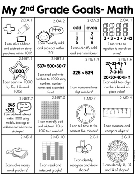 Second Grade Skill Sheet 2nd Grade Common Core Standards Overview