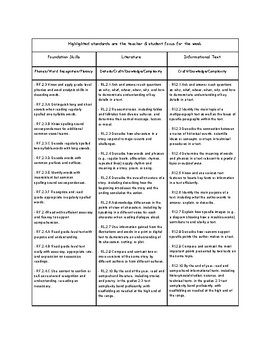 Second Grade Guided Reading Lesson Template with CCS