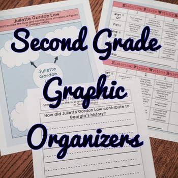 Second Grade Historical Figures Graphic Organizer Bundle