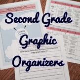 Second Grade Historical Figures Graphic Organizer Bundle