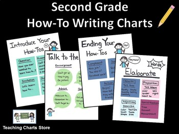 Second Grade How-To / Procedural Writing Charts (Lucy Calkins Inspired)