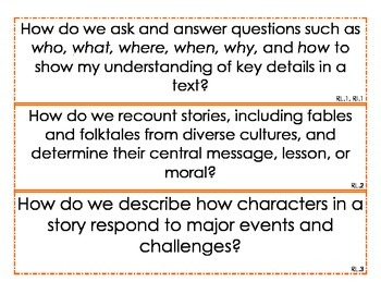 Second Grade I CAN Essential Questions--ALL SUBJECTS
