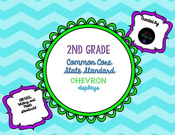 "Second Grade ""I Can"" Common Core Standard Chevron Displays"