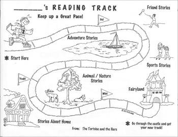 Second Grade Individual Data Wall and Reading Assessment Award