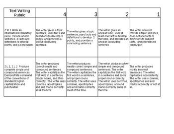 Second Grade Informative Writing Rubric