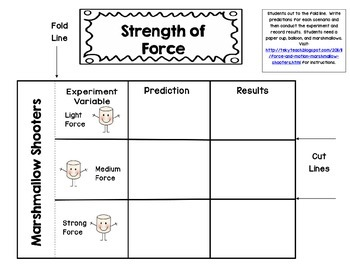 Second Grade Science Interactive Notebook Unit 1 Force and Motion