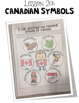 Second Grade Interactive Social Studies Journal - Cluster 3 {Editable}
