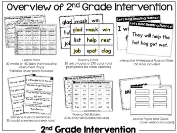 Second Grade Intervention Curriculum