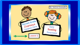 2nd Gr. Journeys DAILY READING RESPONSE Lesson 2- My Family