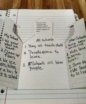 Second Grade Journeys Interactive Reading Notebook Bundle