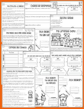 Second Grade Language Arts Common Core Bundle