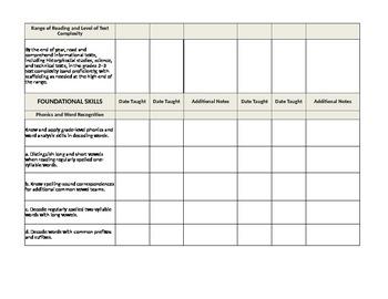 Second Grade Language Arts Common Core Standards Date Taught Checkilist