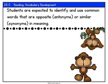 Second Grade Language Arts TEKS