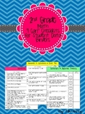 2nd Grade MATH Common Core I Can Student Checklist for Dat