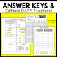 Second Grade Math Assessments - Quizzes - ENTIRE YEAR } EDITABLE