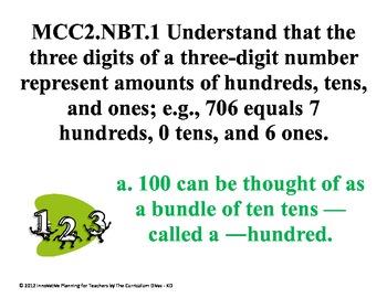 Second Grade Math CCGPS Standards