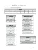 Second Grade Math Checklist