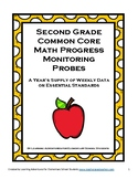 Second Grade Math Common Core Progress Monitoring Assessment Pack