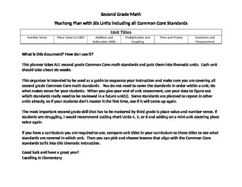 Second Grade Math Common Core Year Long Unit Planner