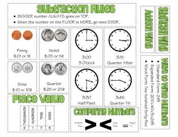 Second Grade Math Folder Cutouts