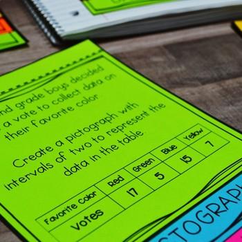 Second Grade Math Interactive Notebook: Data Analysis- Graphing (TEKS)