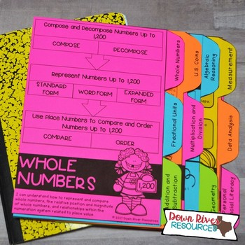 Second Grade Math Interactive Notebook: Divider Tabs for Organization (TEKS)