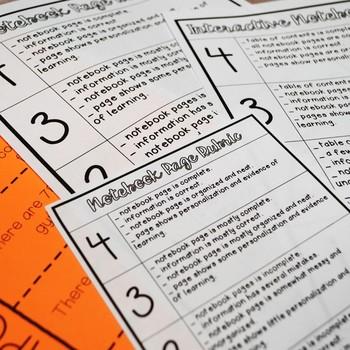 Second Grade Math Interactive Notebook: Starter Set + Divider Tabs Bundle (TEKS)