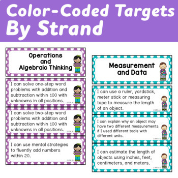 Second Grade Math I Can Statements (Learning Targets) for the Common Core