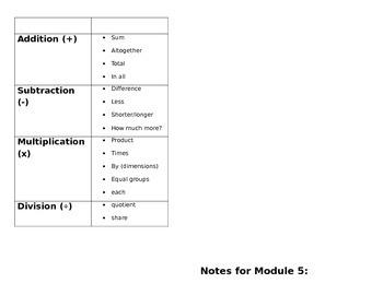 Second Grade Math Module 5 Mini Book for Centers