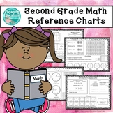 Second Grade Math Reference Charts