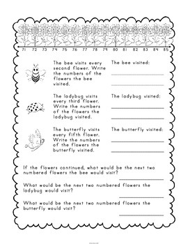 Second Grade Math Review Printables