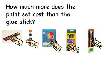 Second Grade Math Review pdf
