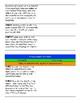 Second Grade Ohio Math Standards Checklist