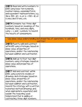 Second Grade Ohio Math Standards Checklist