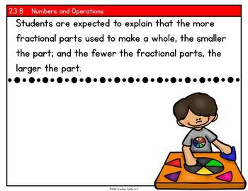 Second Grade Math TEKS