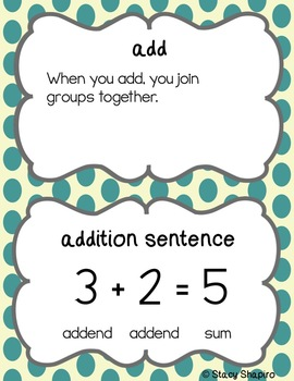 Second Grade Math Vocabulary Book {common core}