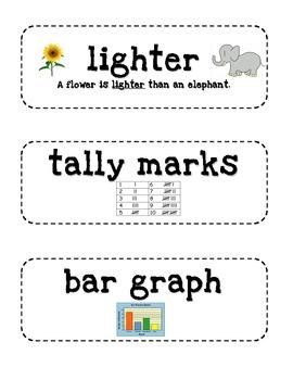 Second Grade Math Vocabulary Cards