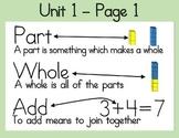 Second Grade Math Vocabulary Sentence Strips - enVision 2015