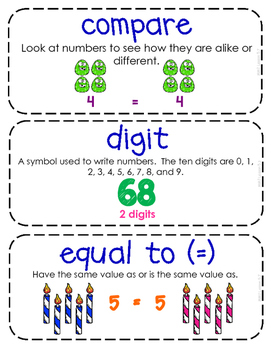 Second-Grade Math Vocabulary {My Math Series - Unit 5}{CCSS aligned}
