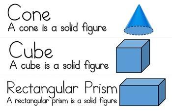 Second Grade Math Vocabulary Sentence Strips - Geometry