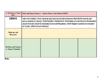 Science: 2nd Grade Missouri Learning Standards Checklist of Skills