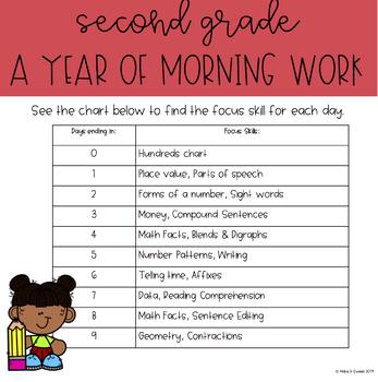 Second Grade Morning Work BUNDLE!