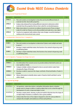 Second Grade NGSS Science Standards