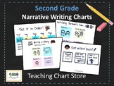 Second Grade Narrative Writing Small Moments Charts (Lucy Calkins Inspired)