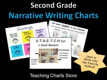 Second Grade Narrative Writing Authors as Mentors Charts (