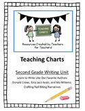 Second Grade Narrative Writing Unit Authors as Mentors (Lucy Calkins Inspired)