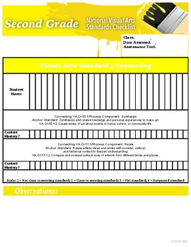 Second Grade National Core Art Standards Assessment Checklists