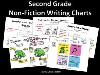 Second Grade Non-Fiction Writing Anchor Charts (Lucy Calkins Inspired)