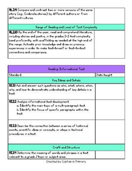 Second Grade Ohio ELA Learning Standards Checklist