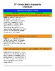 Second Grade Ohio ELA & Math Standards Checklists Bundle